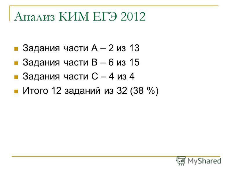 Анализ КИМ ЕГЭ 2012 Задания части А – 2 из 13 Задания части В – 6 из 15 Задания части С – 4 из 4 Итого 12 заданий из 32 (38 %)