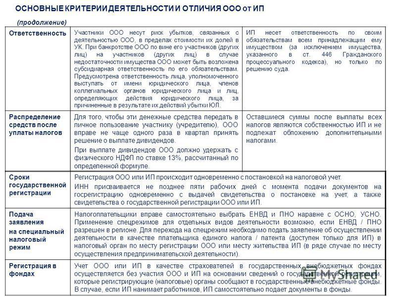 Наловый кодекс упращенка