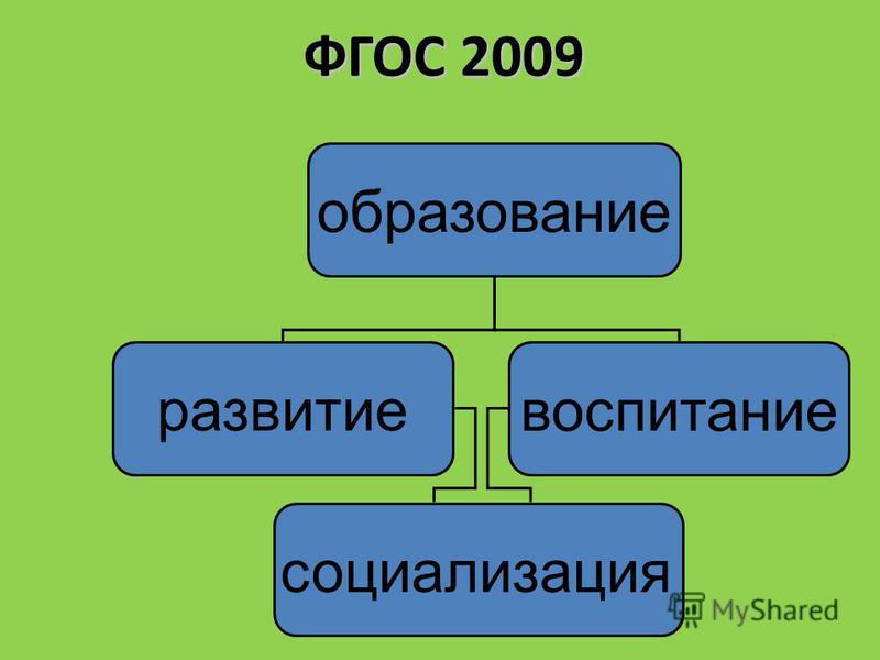 ФГОС 2009 образование развитие воспитание социализация