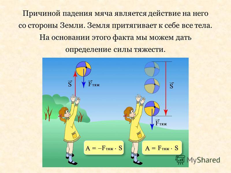 Причиной падения мяча является действие на него со стороны Земли. Земля притягивает к себе все тела. На основании этого факта мы можем дать определение силы тяжести.