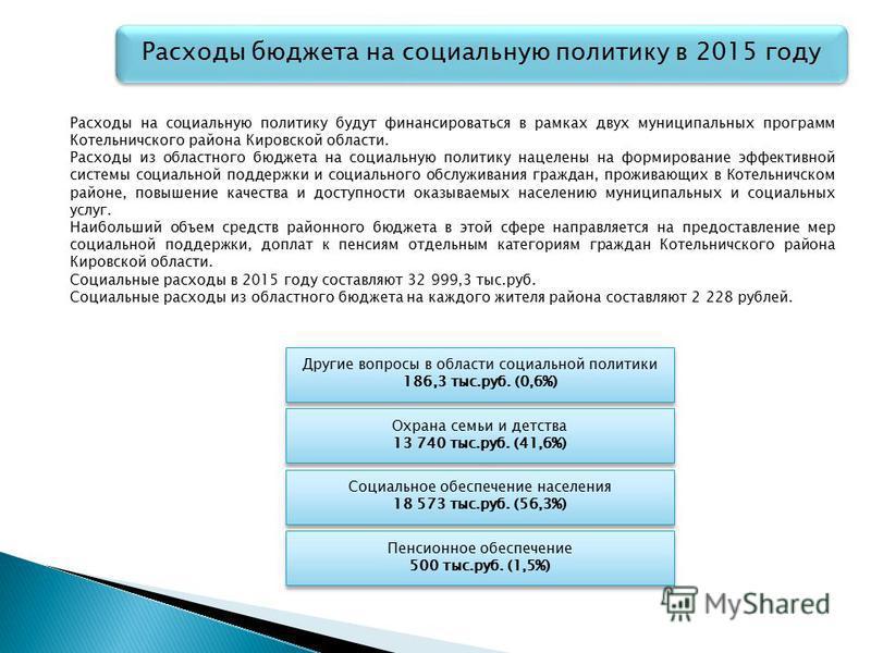 Расходы бюджета на социальную политику в 2015 году Расходы на социальную политику будут финансироваться в рамках двух муниципальных программ Котельничского района Кировской области. Расходы из областного бюджета на социальную политику нацелены на фор