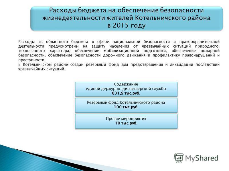 Расходы бюджета на обеспечение безопасности жизнедеятельности жителей Котельничского района в 2015 году Расходы бюджета на обеспечение безопасности жизнедеятельности жителей Котельничского района в 2015 году Расходы из областного бюджета в сфере наци
