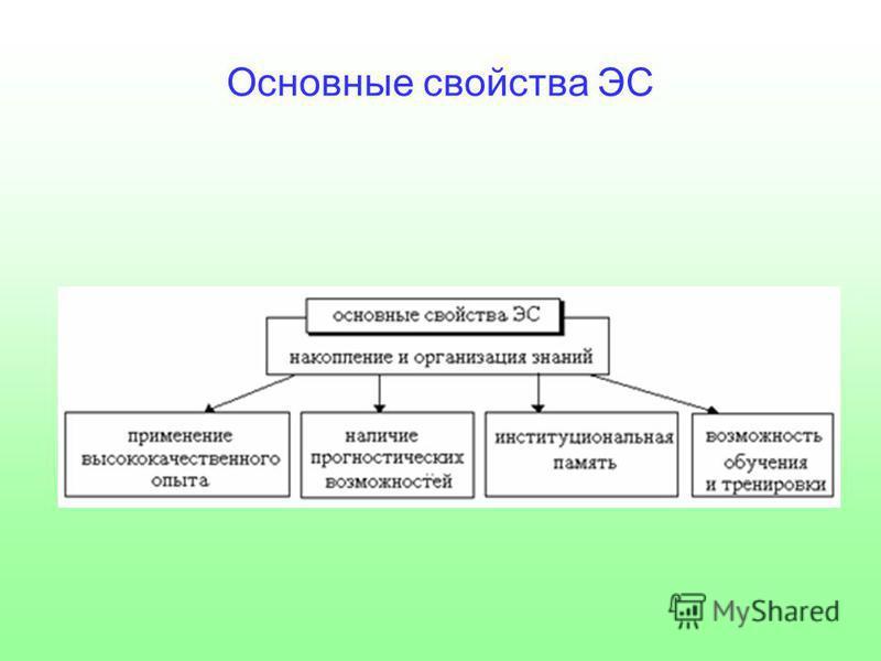Основные свойства ЭС