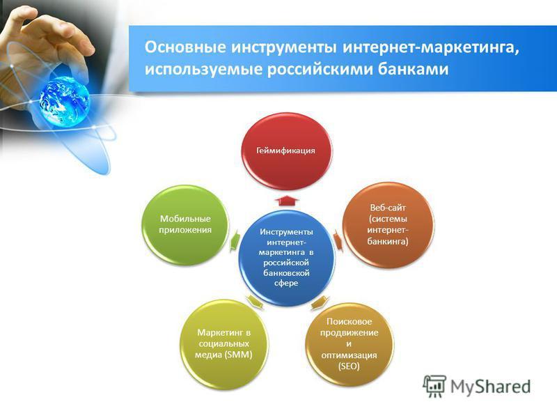 Инструменты интернет- маркетинга в российской банковской сфере Геймификация Веб-сайт (системы интернет- банкинга) Поисковое продвижение и оптимизация (SEO) Маркетинг в социальных медиа (SMM) Мобильные приложения Основные инструменты интернет-маркетин