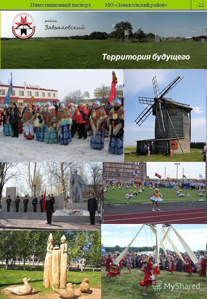 Инвестиционный паспорт МО «Завьяловский район»2 Территория будущего