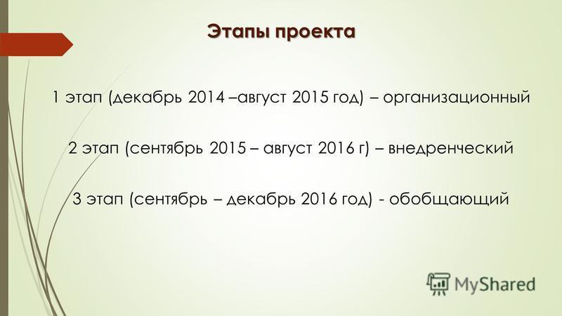 Этапы проекта 1 этап (декабрь 2014 –август 2015 год) – организационный 2 этап (сентябрь 2015 – август 2016 г) – внедренческий 3 этап (сентябрь – декабрь 2016 год) - обобщающий