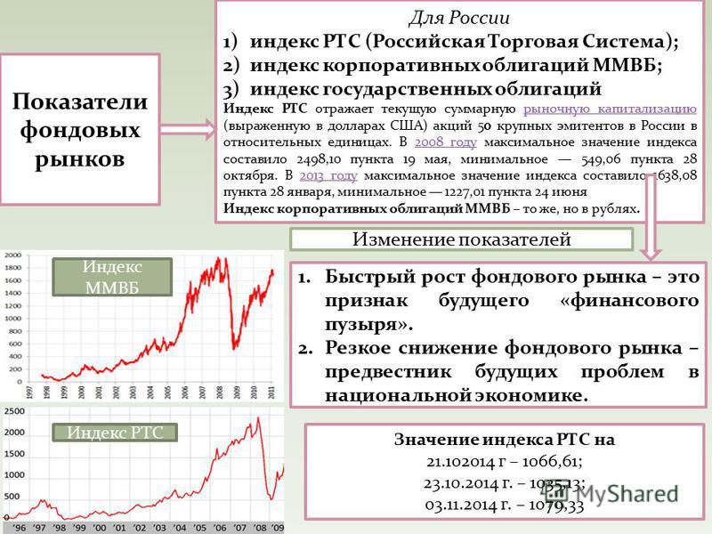 1. Быстрый рост фондового рынка – это признак будущего «финансового пузыря». 2. Резкое снижение фондового рынка – предвестник будущих проблем в национальной экономике. Показатели фондовых рынков Для России 1)индекс РТС (Российская Торговая Система);