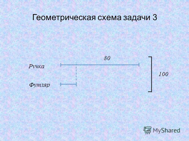 Геометрическая схема задачи 3