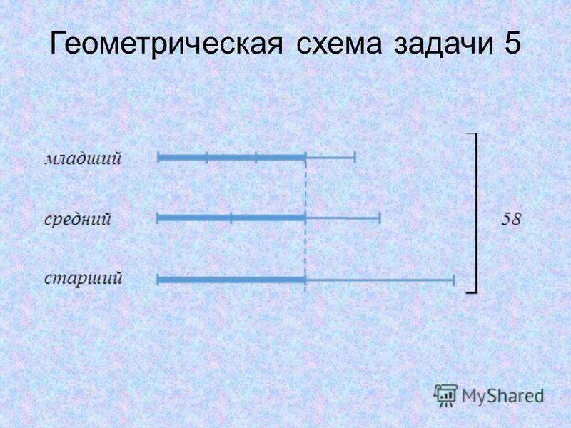 Геометрическая схема задачи 5