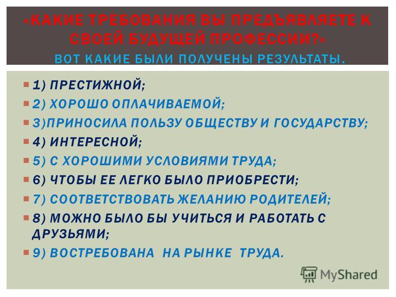 «КАКИЕ ТРЕБОВАНИЯ ВЫ ПРЕДЪЯВЛЯЕТЕ К СВОЕЙ БУДУЩЕЙ ПРОФЕССИИ?» ВОТ КАКИЕ БЫЛИ ПОЛУЧЕНЫ РЕЗУЛЬТАТЫ. 1) ПРЕСТИЖНОЙ; 2) ХОРОШО ОПЛАЧИВАЕМОЙ; 3)ПРИНОСИЛА ПОЛЬЗУ ОБЩЕСТВУ И ГОСУДАРСТВУ; 4) ИНТЕРЕСНОЙ; 5) С ХОРОШИМИ УСЛОВИЯМИ ТРУДА; 6) ЧТОБЫ ЕЕ ЛЕГКО БЫЛО П