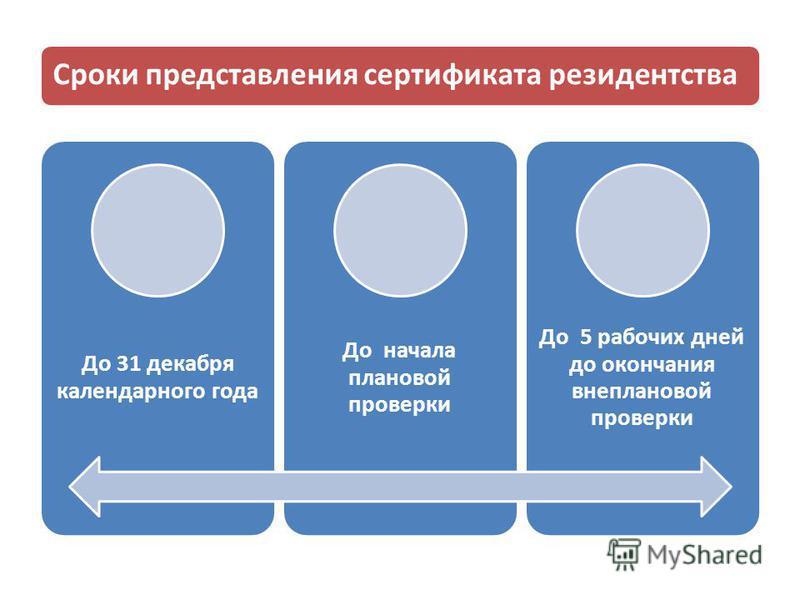 Сроки представления сертификата резидентства До 31 декабря календарного года До начала плановой проверки До 5 рабочих дней до окончания внеплановой проверки