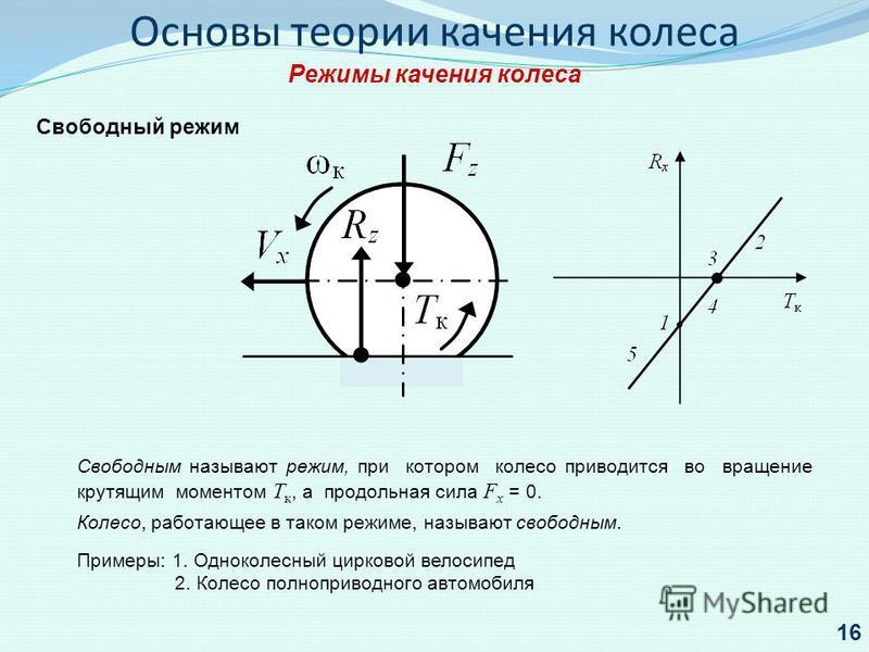 Основы теории качения колеса Режимы качения колеса Свободный режим Свободным называют режим, при котором колесо приводится во вращение крутящим моментом Т к, а продольная сила F x = 0. Колесо, работающее в таком режиме, называют свободным. Примеры: 1