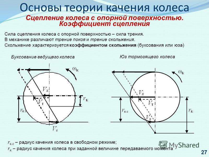 Сила сцепления колеса с опорной поверхностью – сила трения. В механике различают трение покоя и трение скольжения. Скольжение характеризуется коэффициентом скольжения (буксования или юза) Основы теории качения колеса Сцепление колеса с опорной поверх