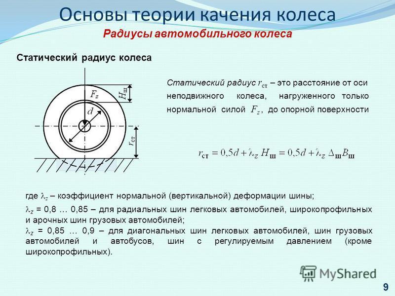 Статический радиус r ст – это расстояние от оси неподвижного колеса, нагруженного только нормальной силой F z, до опорной поверхности Основы теории качения колеса Радиусы автомобильного колеса Статический радиус колеса где z – коэффициент нормальной