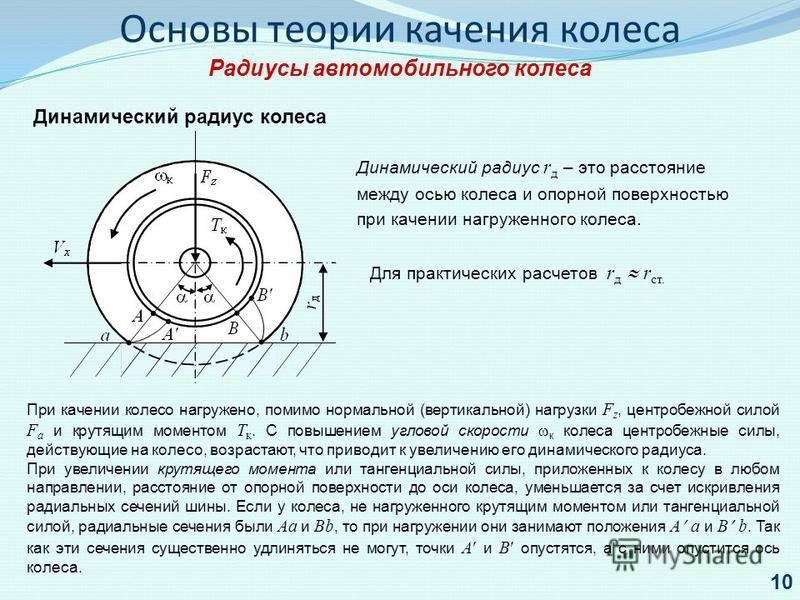 Динамический радиус r д – это расстояние между осью колеса и опорной поверхностью при качении нагруженного колеса. Основы теории качения колеса Радиусы автомобильного колеса Динамический радиус колеса Для практических расчетов r д r ст. При качении к