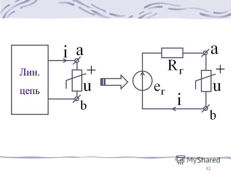 31 1. Метод эквивалентного генератора – применяется для цепей с одним НРЭ