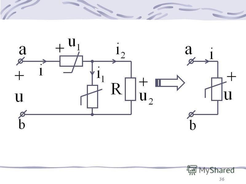 35 При этом на основании законов Кирхгофа ВАХ i(u) последовательно соединенных НРЭ складываются вдоль оси u, а ВАХ параллельно соединенных НРЭ складываются вдоль оси i