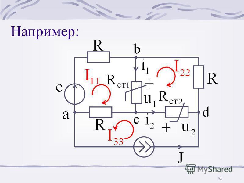 44 При этом НРЭ обозначаются в виде неизвестных статических сопротивлений R ст, причем для лучшей сходимости итерационное выражение составляется для тока в НРЭ если его ВАХ загибается к оси i, иначе составляется для u