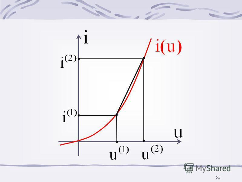 52 5. Метод линеаризации ВАХ в области предполагаемого решения – применяется как приближенный метод