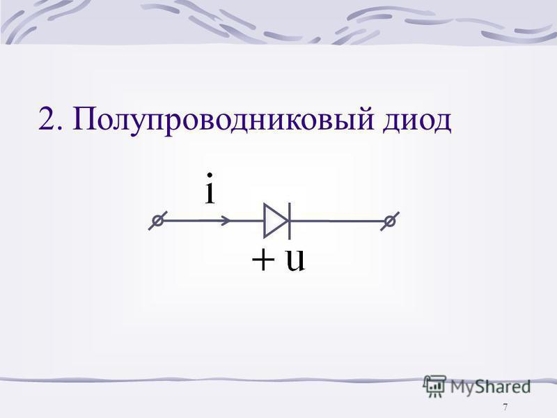 6 Симметричная ВАХ