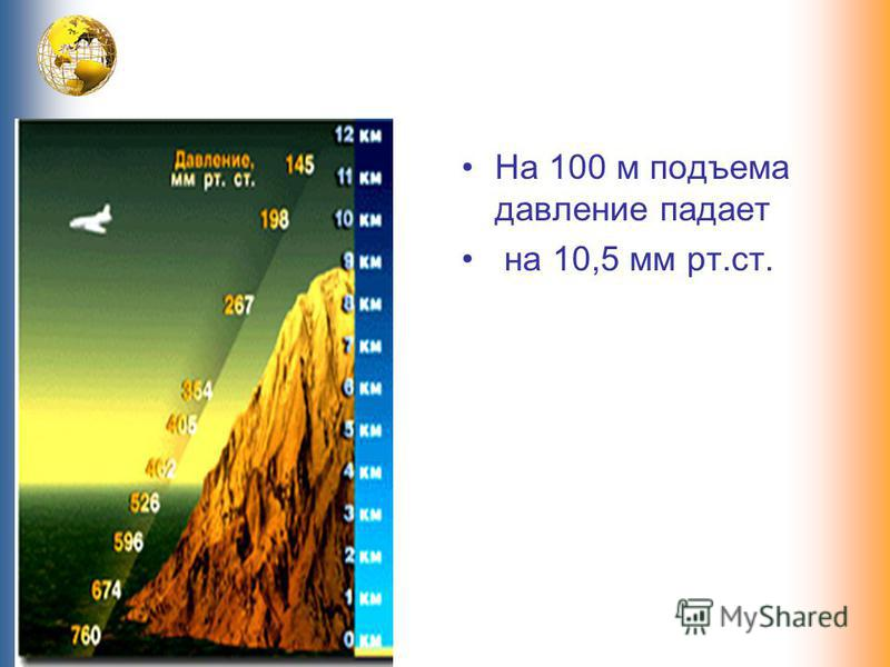 На 100 м подъема давление падает на 10,5 мм рт.ст.