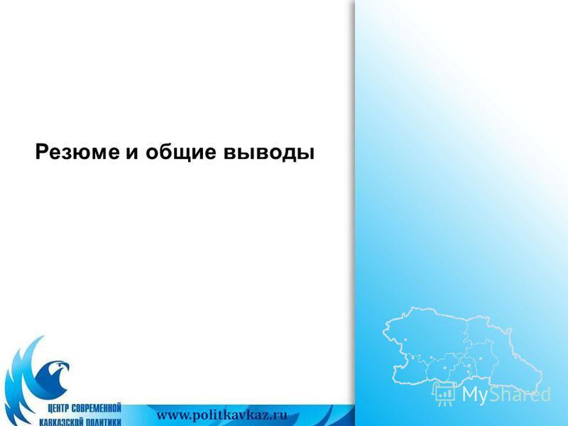 www.politkavkaz.ru Резюме и общие выводы