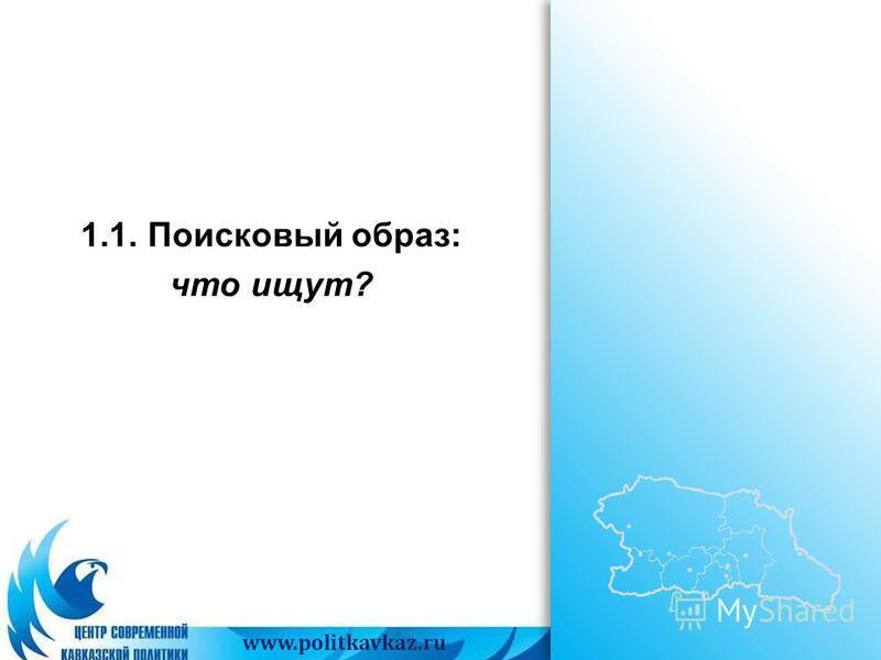 www.politkavkaz.ru 1.1. Поисковый образ: что ищут?