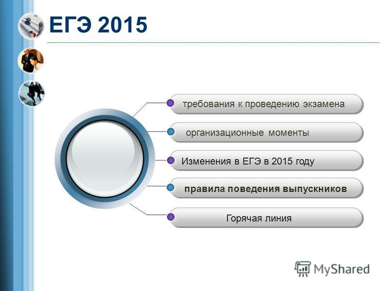 ЕГЭ 2015 требования к проведению экзамена организационные моменты Изменения в ЕГЭ в 2015 году правила поведения выпускников Горячая линия