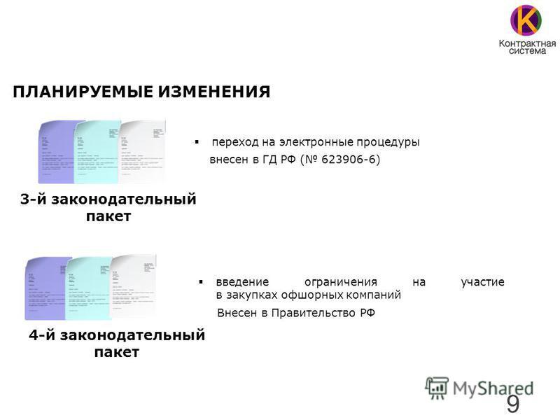 ПЛАНИРУЕМЫЕ ИЗМЕНЕНИЯ 3-й законодательный пакет переход на электронные процедуры внесен в ГД РФ ( 623906-6) 4-й законодательный пакет 9 введение ограничения на участьие в закупках офшорных компаний Внесен в Правительство РФ