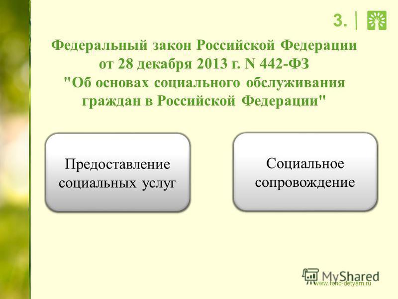 www.fond-detyam.ru Федеральный закон Российской Федерации от 28 декабря 2013 г. N 442-ФЗ Об основах социального обслуживания граждан в Российской Федерации Предоставление социальных услуг 3. Социальное сопровождение