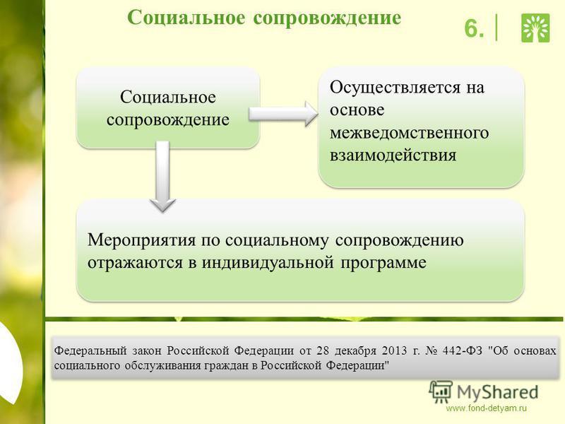 Социальное сопровождение 6. www.fond-detyam.ru Социальное сопровождение Осуществляется на основе межведомственного взаимодействия Мероприятия по социальному сопровождению отражаются в индивидуальной программе Федеральный закон Российской Федерации от
