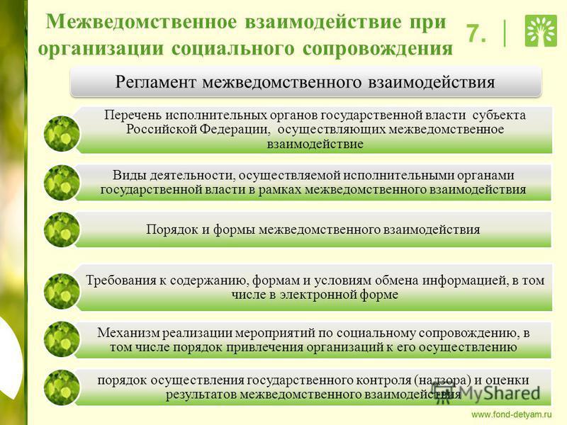 Межведомственное взаимодействие при организации социального сопровождения 7. Регламент межведомственного взаимодействия Перечень исполнительных органов государственной власти субъекта Российской Федерации, осуществляющих межведомственное взаимодейств
