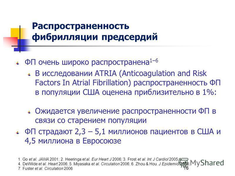 Распространенность фибрилляции предсердий 16 ФП очень широко распространена 1–6 В исследовании ATRIA (Anticoagulation and Risk Factors In Atrial Fibrillation) распространенность ФП в популяции США оценена приблизительно в 1%: Ожидается увеличение рас