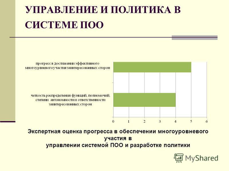 УПРАВЛЕНИЕ И ПОЛИТИКА В СИСТЕМЕ ПОО Экспертная оценка прогресса в обеспечении многоуровневого участия в управлении системой ПОО и разработке политики