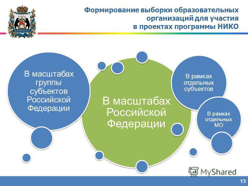 Формирование выборки образовательных организаций для участия в проектах программы НИКО 13 В масштабах Российской Федерации В масштабах группы субъектов Российской Федерации В рамках отдельных субъектов В рамках отдельных МО