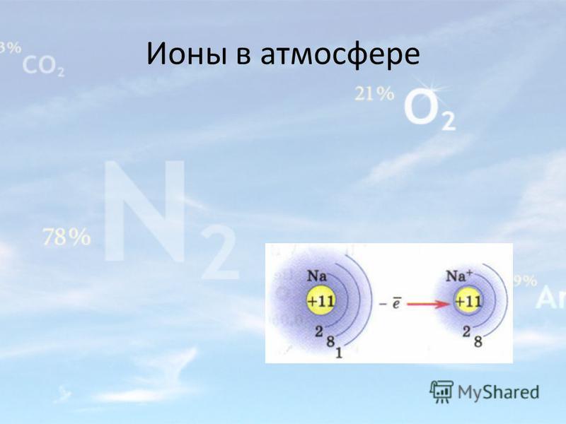Ионы в атмосфере