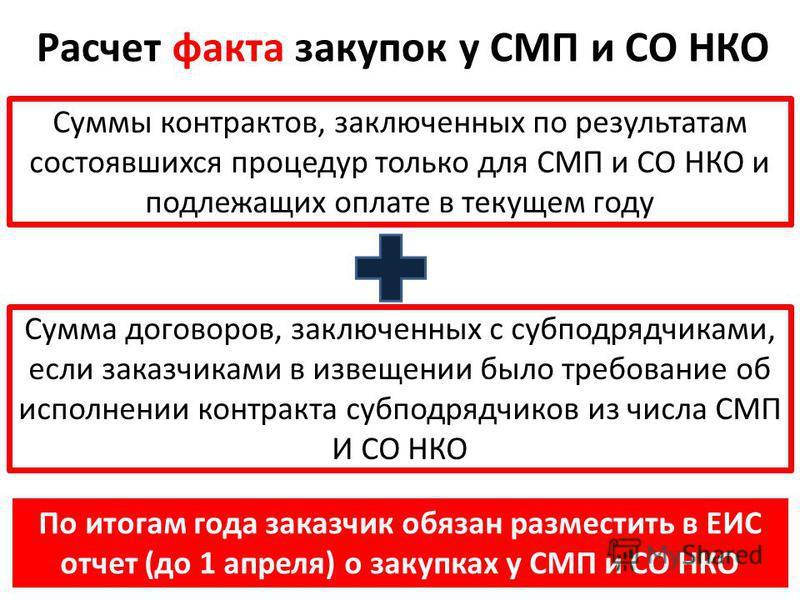 По итогам года заказчик обязан разместить в ЕИС отчет (до 1 апреля) о закупках у СМП и СО НКО Сумма договоров, заключенных с субподрядчиками, если заказчиками в извещении было требование об исполнении контракта субподрядчиков из числа СМП И СО НКО Су