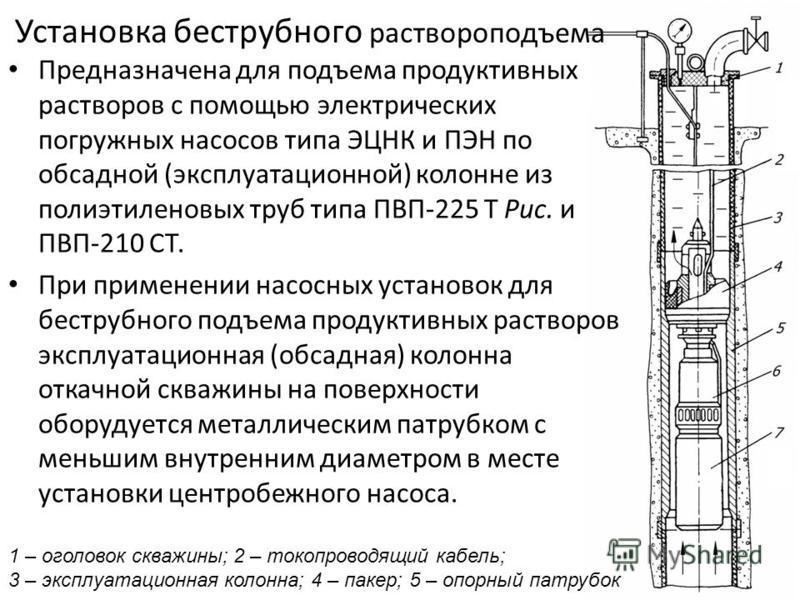 Установка бес трубного раствора подъема Предназначена для подъема продуктивных растворов с помощью электрических погружных насосов типа ЭЦНК и ПЭН по обсадной (эксплуатационной) колонне из полиэтиленовых труб типа ПВП-225 Т Рис. и ПВП-210 СТ. При при