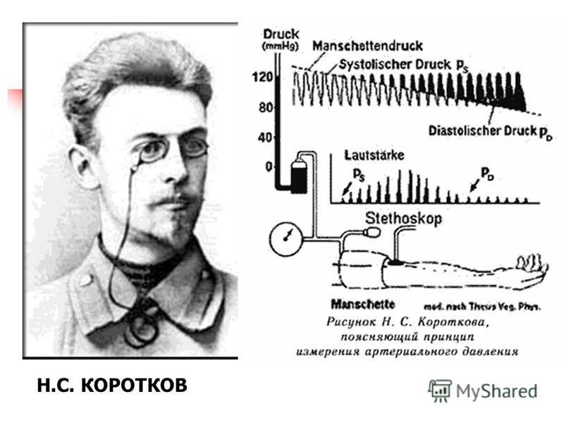 Н.С. КОРОТКОВ
