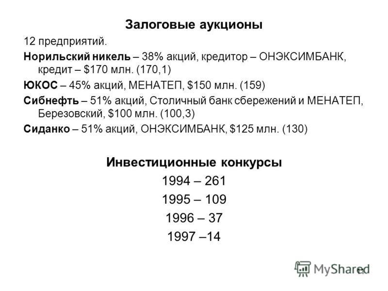 11 Залоговые аукционы 12 предприятий. Норильский никель – 38% акций, кредитор – ОНЭКСИМБАНК, кредит – $170 млн. (170,1) ЮКОС – 45% акций, МЕНАТЕП, $150 млн. (159) Сибнефть – 51% акций, Столичный банк сбережений и МЕНАТЕП, Березовский, $100 млн. (100,