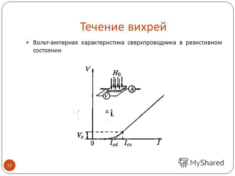 Течение вихрей Вольт-амперная характеристика сверхпроводника в резистивном состоянии 12.