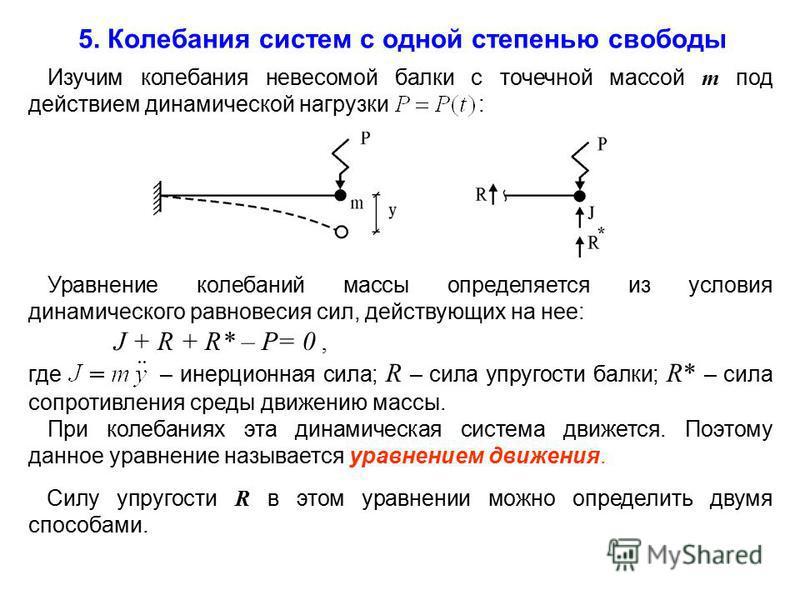 5. Колебания систем с одной степенью свободы Изучим колебания невесомой балки с точечной массой m под действием динамической нагрузки : Уравнение колебаний массы определяется из условия динамического равновесия сил, действующих на нее: J + R + R* – P