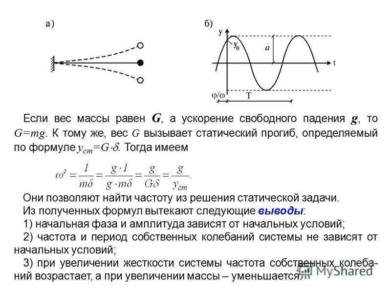 Если вес массы равен G, а ускорение свободного падения g, то G=mg. К тому же, вес G вызывает статический прогиб, определяемый по формуле y ст =G. Тогда имеем Они позволяют найти частоту из решения статической задачи. Из полученных формул вытекают сле