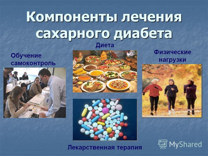 Обучение самоконтроль Диета Физические нагрузки Лекарственная терапия Компоненты лечения сахарного диабета