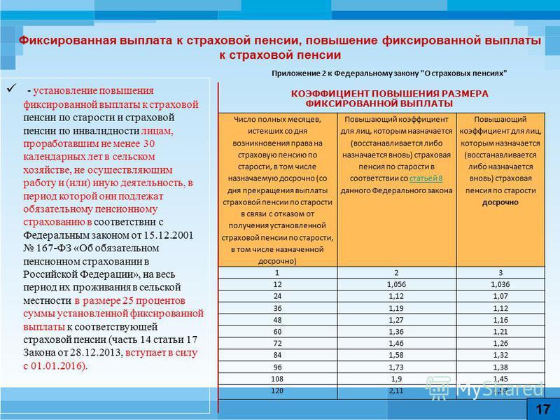 Пенсия сотрудников мвд в 2012 году