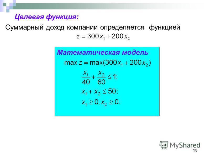 15 Целевая функция: Суммарный доход компании определяется функцией Математическая модель