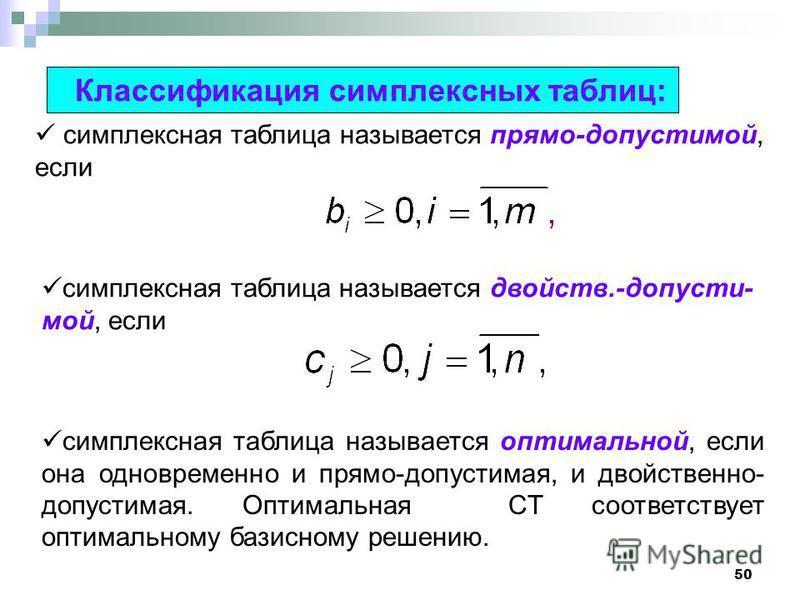 50 Классификация симплексных таблиц: симплексная таблица называется прямо-допустимой, если симплексная таблица называется двойств.-допусти- мой, если симплексная таблица называется оптимальной, если она одновременно и прямо-допустимая, и двойственно-