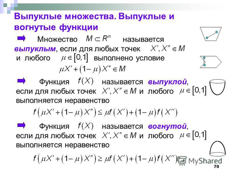 70 Выпуклые множества. Выпуклые и вогнутые функции Множество называется выпуклым, если для любых точек и любого выполнено условие Функция называется выпуклой, если для любых точек и любого выполняется неравенство Функция называется вогнутой, если для