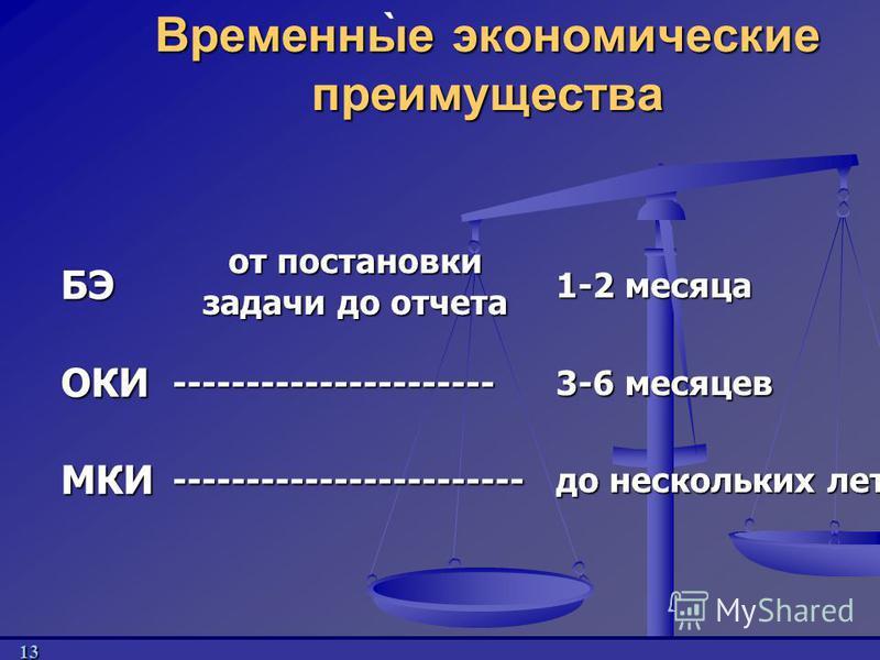 13 Временные экономические преимущества ` БЭ от постановки задачи до отчета 1-2 месяца ОКИ---------------------- 3-6 месяцев МКИ------------------------ до нескольких лет