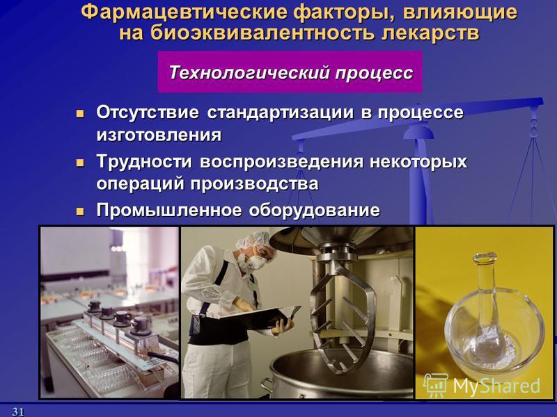 31 Технологический процесс Отсутствие стандартизации в процессе изготовления Отсутствие стандартизации в процессе изготовления Трудности воспроизведения некоторых операций производства Трудности воспроизведения некоторых операций производства Промышл